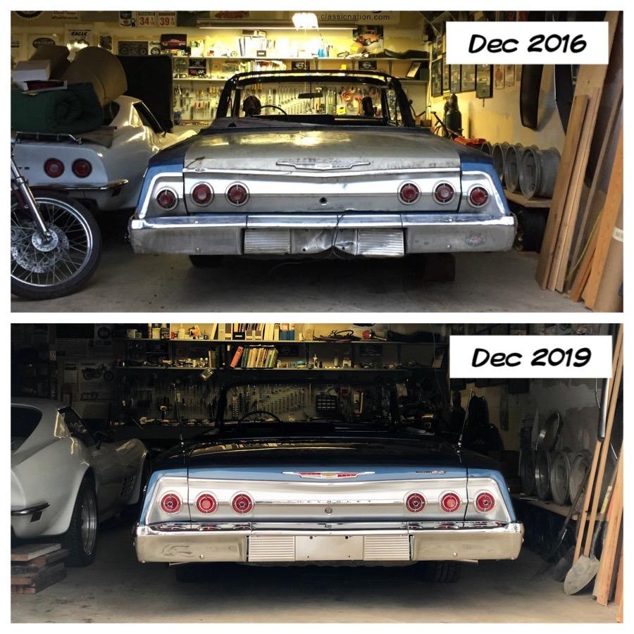 impala comparison